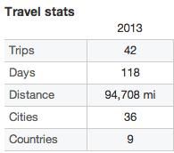 Travel stats